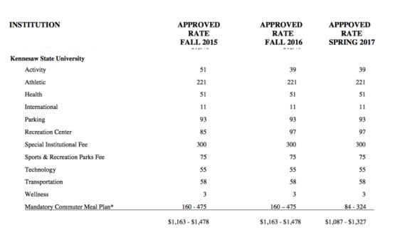 ksu-2017-fees